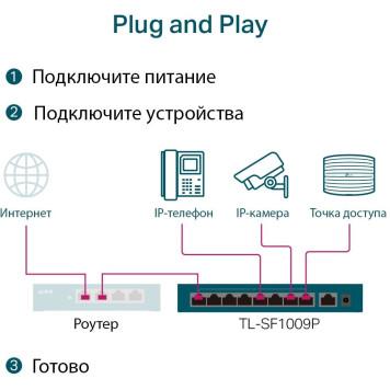 Коммутатор TP-Link TL-SF1009P 9x100Mb 8PoE+ 65W неуправляемый -5