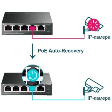 Коммутатор TP-Link TL-SG105PE 5G 4PoE+ 65W управляемый -5