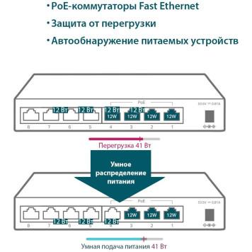 Коммутатор TP-Link TL-SF1008LP 8x100Mb 4PoE 41W неуправляемый -6