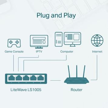 Коммутатор TP-Link LS1005 5x100Mb неуправляемый -4