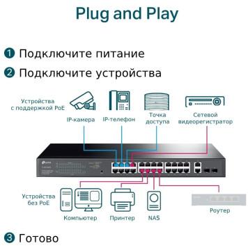 Коммутатор TP-Link JetStream TL-SG1428PE 26G 2SFP 24PoE+ 250W управляемый -4