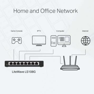 Коммутатор TP-Link LS108G 8G неуправляемый -1