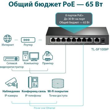 Коммутатор TP-Link TL-SF1009P 9x100Mb 8PoE+ 65W неуправляемый -4