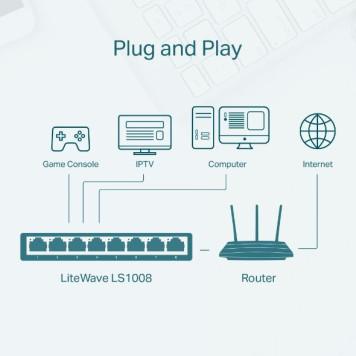 Коммутатор TP-Link LS1008 8x100Mb неуправляемый -4