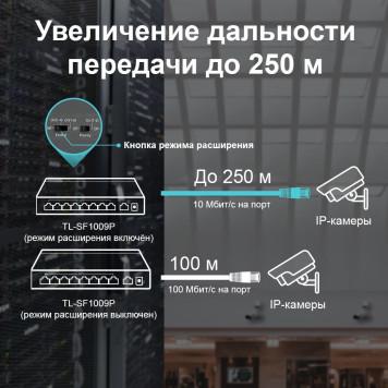 Коммутатор TP-Link TL-SF1009P 9x100Mb 8PoE+ 65W неуправляемый -6