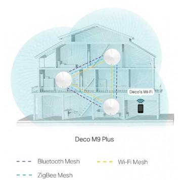 Бесшовный Mesh роутер TP-Link Deco M9 Plus (DECO M9 PLUS(3-PACK)) AC2200 10/100/1000BASE-TX (упак.:3шт) -2