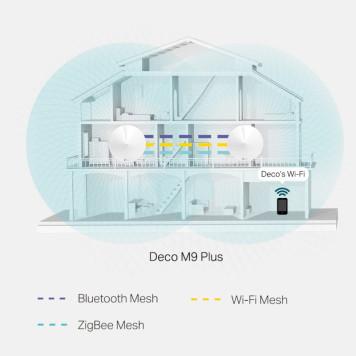 Бесшовный Mesh роутер TP-Link Deco M9 Plus (DECO M9 PLUS(2-PACK)) AC2200 10/100/1000BASE-TX (упак.:2шт) -3