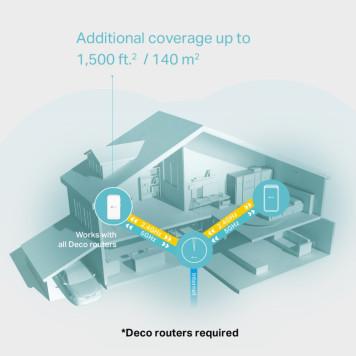 Повторитель беспроводного сигнала TP-Link Deco M3W AC1200 Wi-Fi белый -1