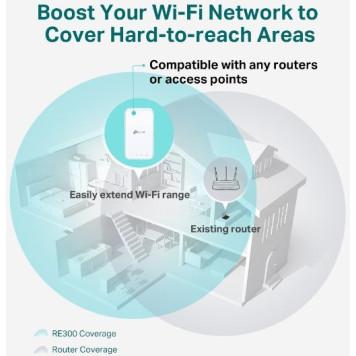Повторитель беспроводного сигнала TP-Link RE300 AC1200 Wi-Fi белый -4