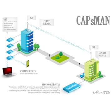 Точка доступа MikroTik cAP lite (RBCAPL-2ND) N300 10/100BASE-TX -1